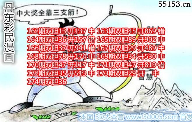 丹东福彩3D18174期丹东彩民漫画图谜原创