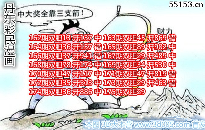 丹东福彩3D18175期丹东彩民漫画图谜原创