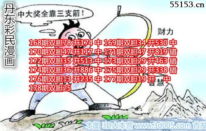 丹东福彩3D18178期丹东彩民漫画图谜原创
