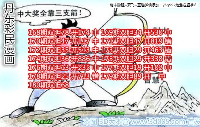 丹东福彩3D18180期丹东彩民漫画图谜原创