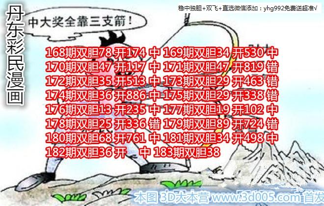 丹东福彩3D18183期丹东彩民漫画图谜原创