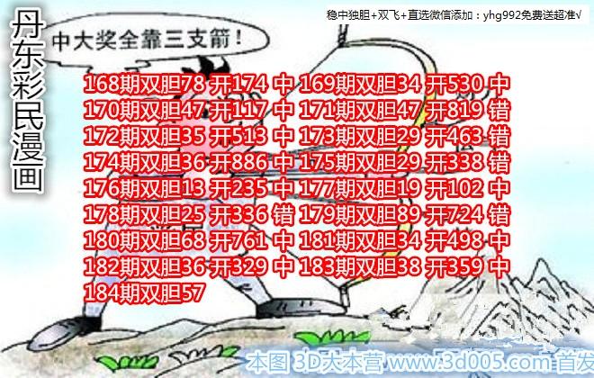 丹东福彩3D18184期丹东彩民漫画图谜原创